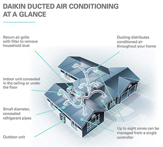 daikin ducted 3.jpg