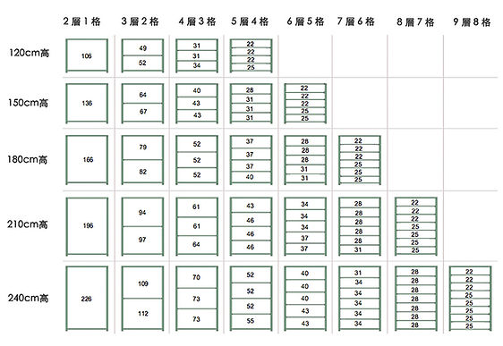 安寶角鋼,角鋼估價,角鋼尺寸,角鋼規格,角鋼開口高,角鋼規格,角鋼載重,角鐵尺寸,角鐵規格,角鐵載重