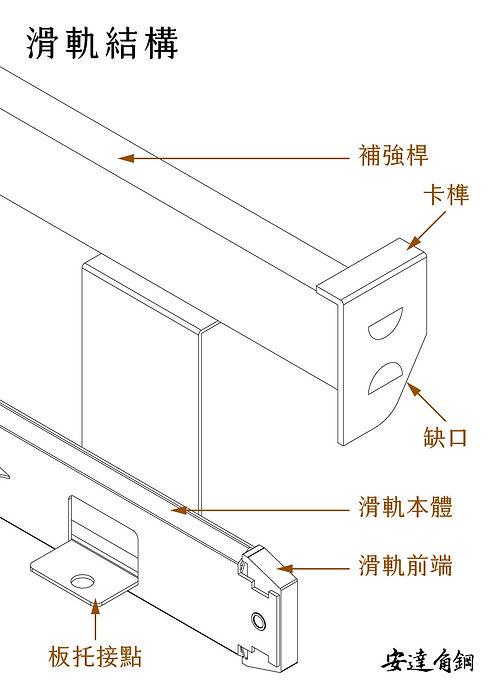 抽屜組裝說明-達-3-04.jpg