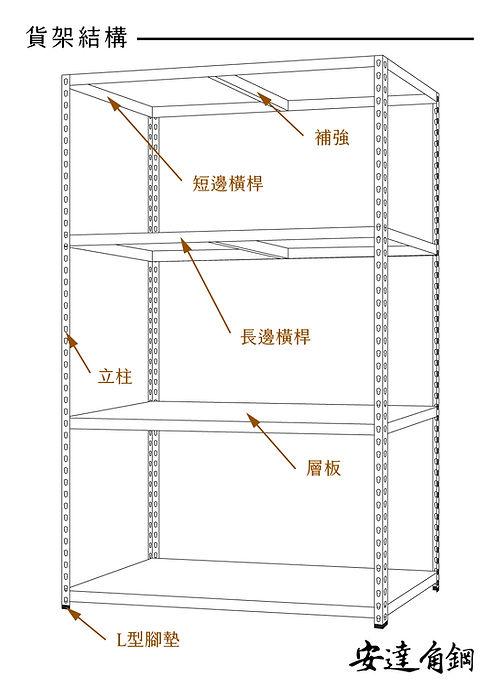 貨架組裝說明-達-03.jpg