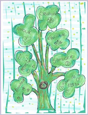 arbre de mots doux