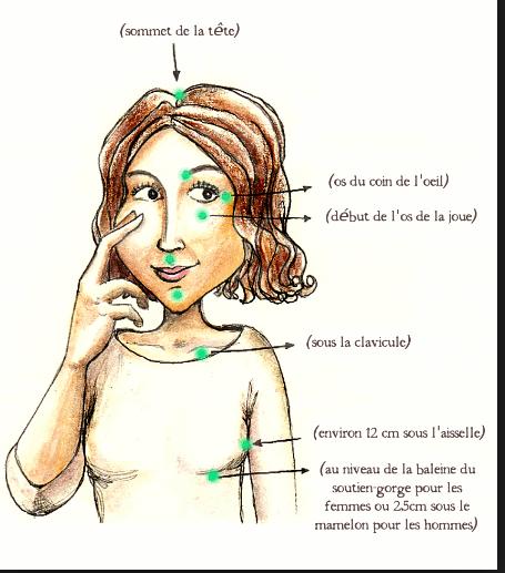 L'EFT pour la gestion des émotions