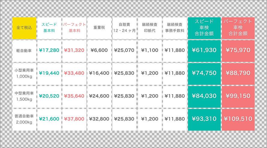 車検価格表.jpg