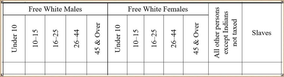1810 Census blank