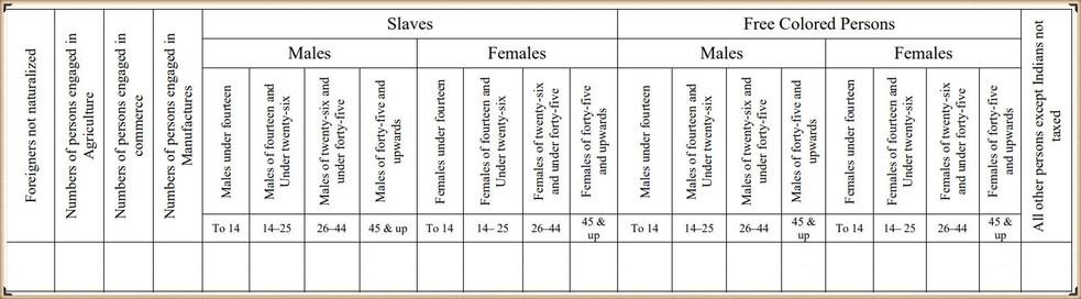 1820 Census p2.JPG