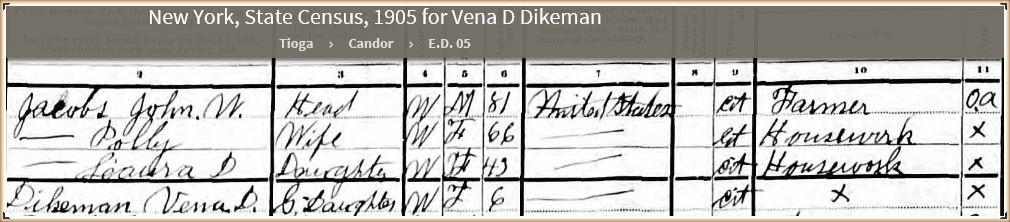 Olive (Jacobs) Dykeman's census timeline