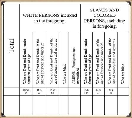 1840 Census totals Blank.JPG