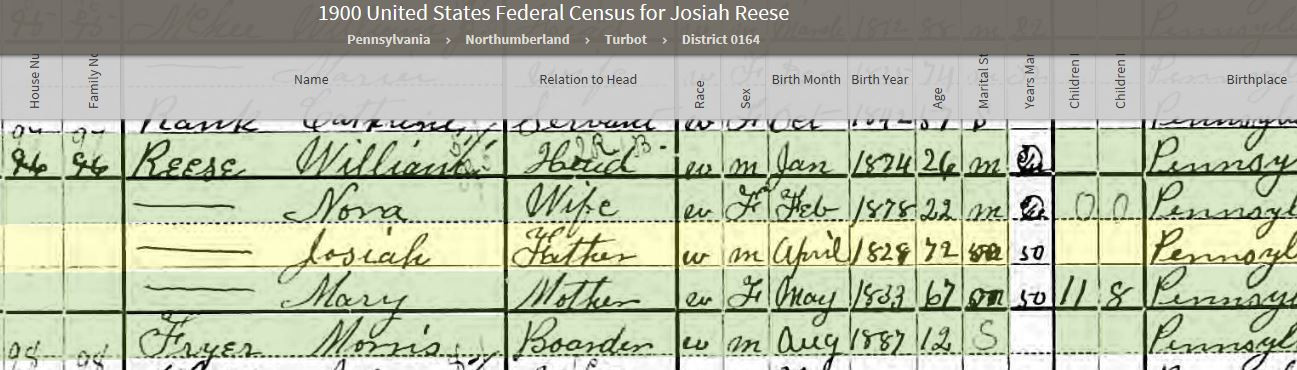 Josiah Reese on the Census 1900-1910