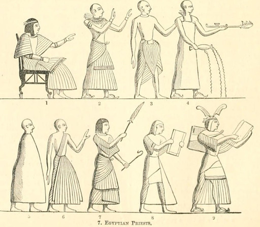 The Garments for the Priest