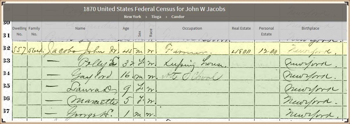 John Jacobs timeline