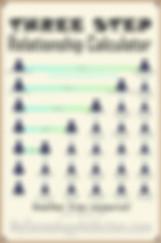 Relationship Calculator Chart & Online C