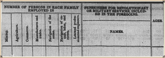 Military and Trade in 1840 Census.JPG