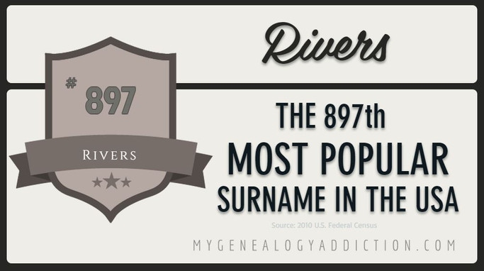 Rivers, ranked 897th among the most common surnames in the USA