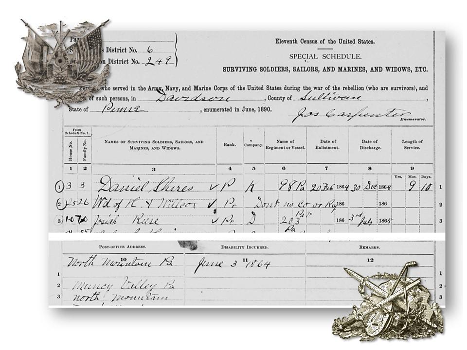 Josiah Reese on 1890 Veterans census (cropped)