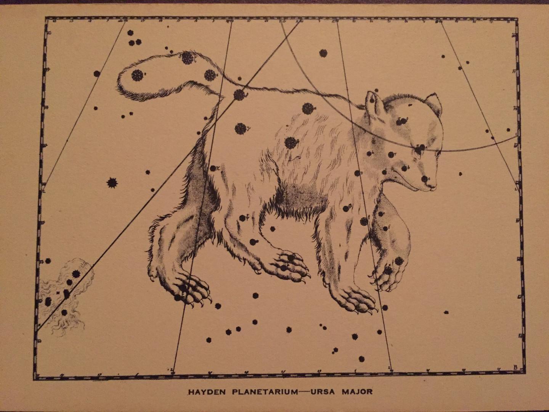 Ursa Major - The Great Bear constellation