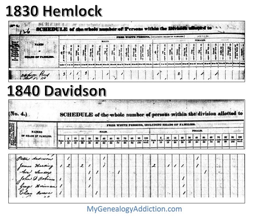Abraham Reese on the Census 1830-1840
