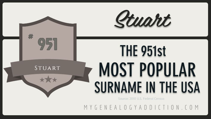 Stuart, ranked 951st among the most common surnames in the USA