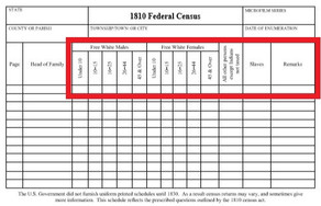 1810 census small