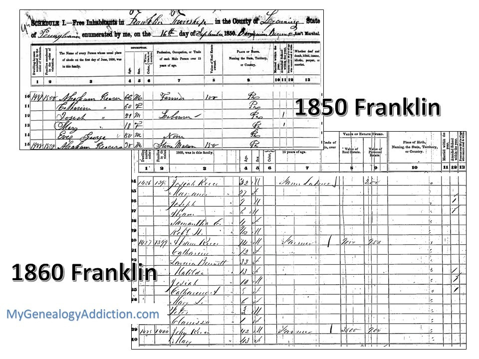 Abraham Reese on the Census 1850-1860