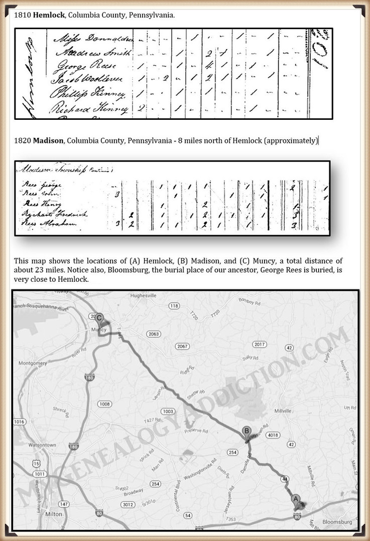 George Rees on the census in 1810 and 1820