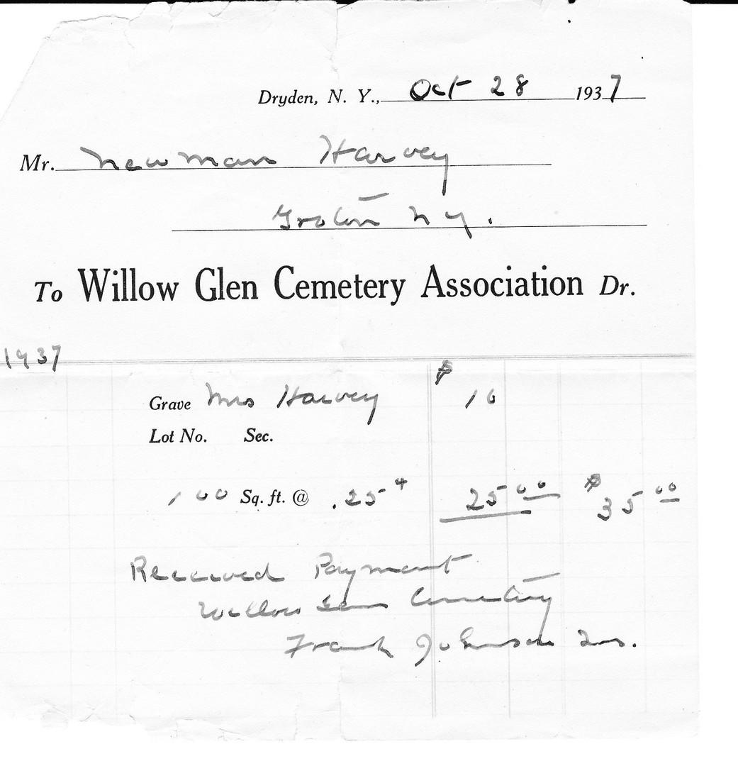 Harvey family burial plot
