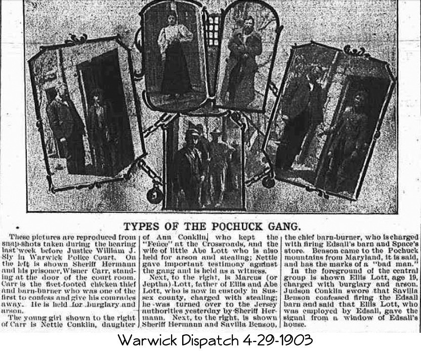Pochuck Gang 1903 (Click to open page in PDF)