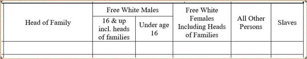 1790 census blank