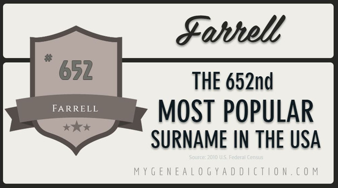 Farrell, ranked 652nd among the most common surnames in the USA