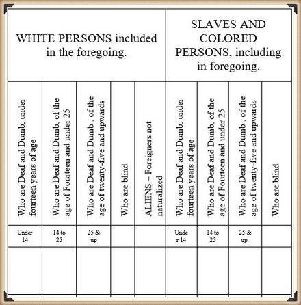 1830 Census p2b.JPG