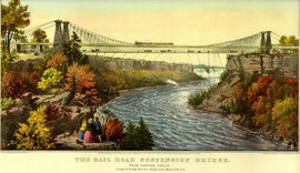 RAILROAD SUSPENSION BRIDGE Niagara Falls