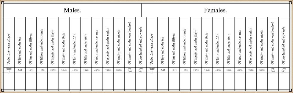 1840 Census Blank.JPG