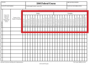 1840 Census small.JPG