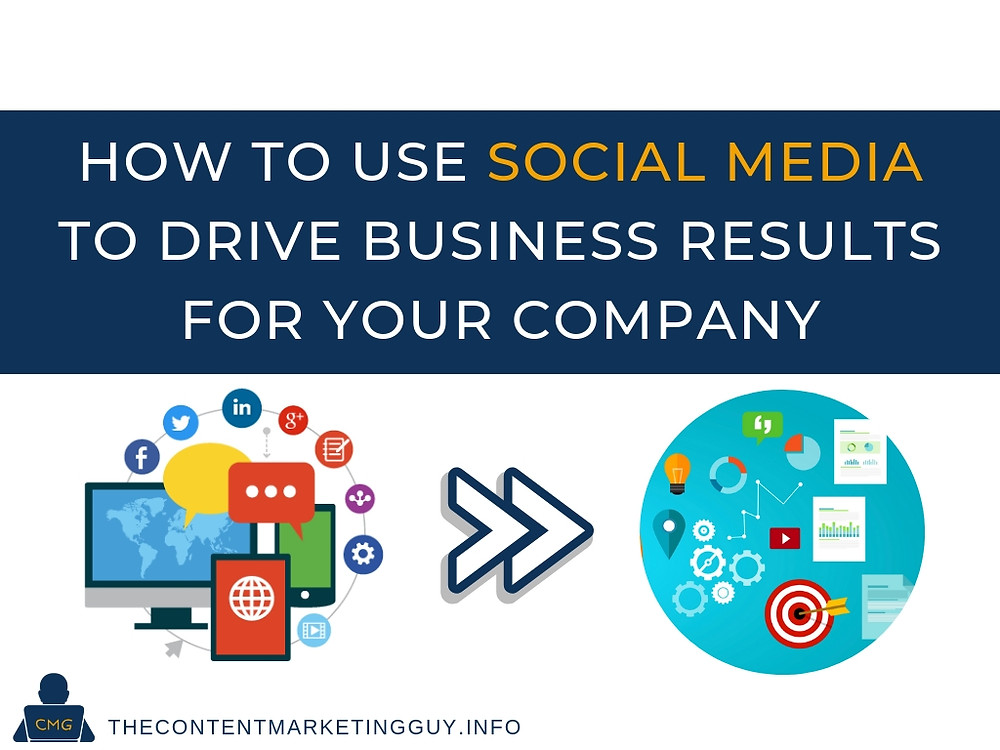 How to Use Social Media to Drive Business Results for Your Company header