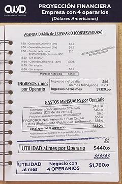 2020-proyeccion_financiera_CWD Dolares-4