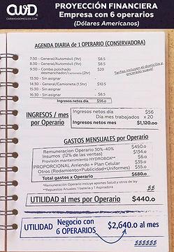CWD-proyeccion_financiera-negocio-6 Operarios USD.jpg