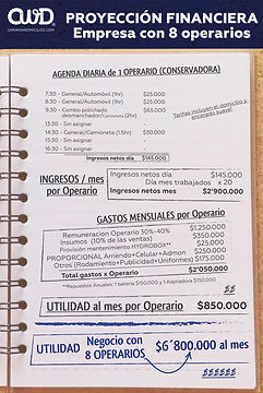CWD-COL-proyeccion_financiera-negocio-8