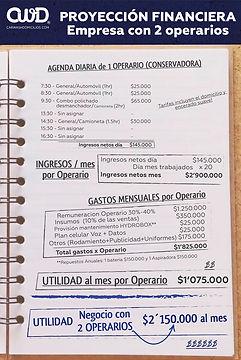 CWD-COL-proyeccion_financiera-negocio-2