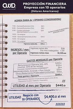 CWD-proyeccion_financiera-negocio-10 Operarios USD.jpg