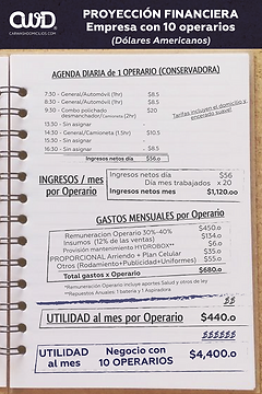 2020-proyeccion_financiera_CWD Dolares-1