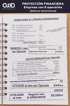 2020-proyeccion_financiera_CWD Dolares-8