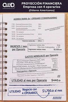CWD-proyeccion_financiera-negocio-4 Oper