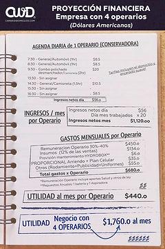 CWD-proyeccion_financiera-negocio-4 Operarios USD.jpg