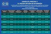 2021-Feb Tabla Inversion Paquetes CWD-US