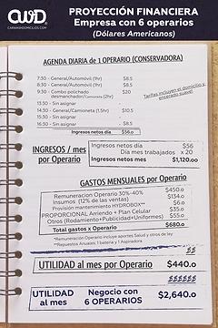 2020-proyeccion_financiera_CWD Dolares-6