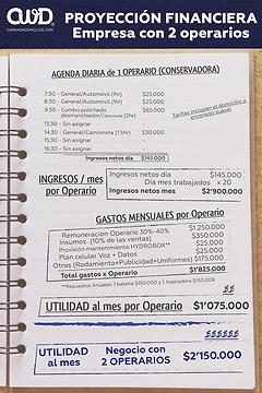 2020-proyeccion_financiera_CWD-2 Operari