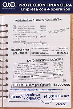 CWD-COL-proyeccion_financiera-negocio-4