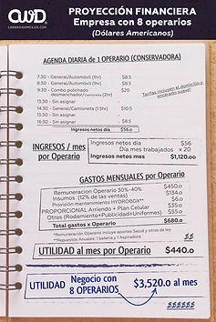 CWD-proyeccion_financiera-negocio-8 Oper