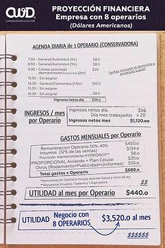 CWD-proyeccion_financiera-negocio-8 Operarios USD.jpg