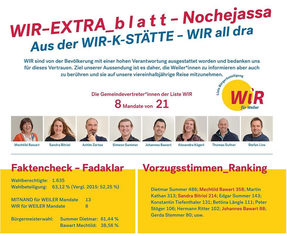 2020-10-18 10_07_19-Extrablatt.indd.png