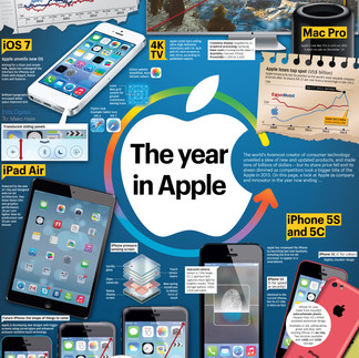 Apple year review
